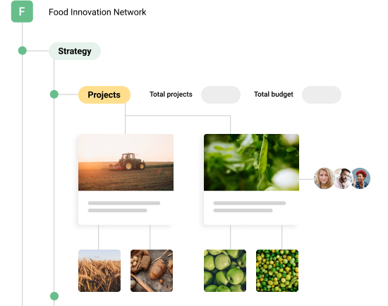 Europe's Food Innovation Network