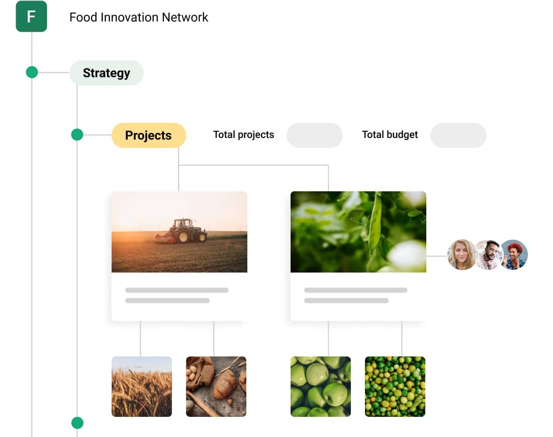 Food-Innovation-Network